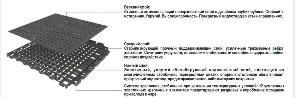 структура плитки Энлио